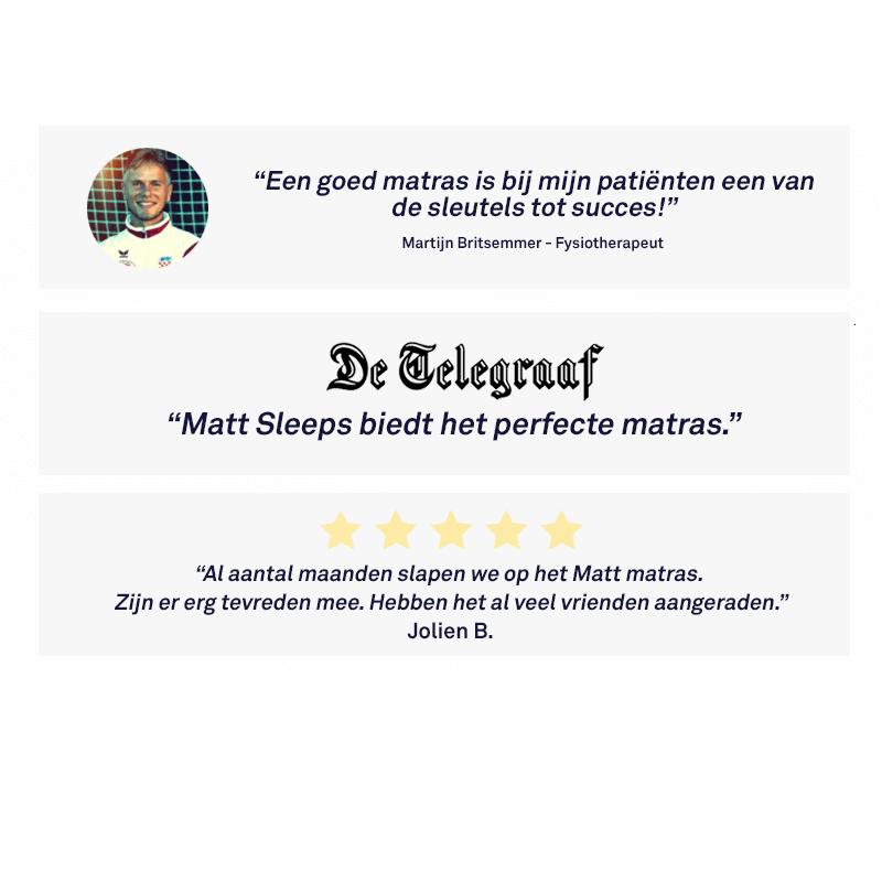 Review van het beste matras
